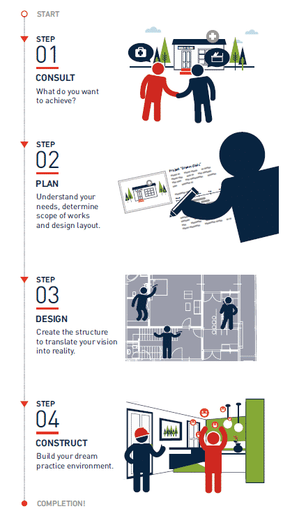 elite_infographic